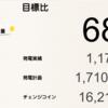 11月の睦沢町上市場1号発電所における総発電量は1,171kWh(目標比68%)でした!
