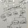 AR::ConnectionAdapters の下の概要