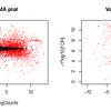 Trinityを使った de novo transcriptome assembly + 発現比較