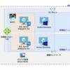 Azure仮想マシン上にゾーン冗長を考慮したSQL Server AlwaysOn可用性グループを構築する場合の勘所について
