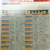 Myojo 第23回Jr.大賞〈投票編〉