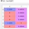 【WIP】推薦における行列分解について調べたことのまとめ