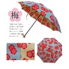 【小宮商店】折りたたみ傘の買い替え