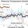地球温暖化の嘘