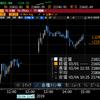 【株式】米中貿易交渉進展期待でハイテクが幅広く買われる