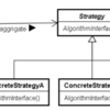 PHPによるデザインパターン入門 - Strategy〜戦略を切り替える