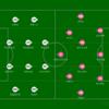 【マッチレビュー】20-21 ラ・リーガ第15節 バジャドリード対バルセロナ