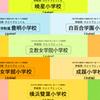 小学校受験、幼稚園受験の為の幼児教室 合格実績等2019年度版(関東の大手)
