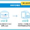 BIGLOBEモバイルの料金、キャンペーン、プラン変更、通信速度、申し込み方法
