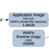 Galleonを使ってWildFlyのイメージサイズを小さくする
