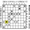 斎藤七段 対 稲葉八段の好カード、矢倉対雁木の構えに【王位戦】