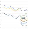 東京都の行動分析データの要約~コロナウィルスのデータサイエンス(その41)