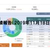 【松井証券の投信工房】運用実績報告(2019年11月18日現在)【含み益拡大】
