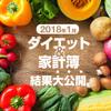 2018年1月ダイエットと家計簿結果大公開