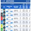 R3.7.18(日)下関優勝戦
