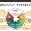 InsightNaviは、BI機能の全てを提供するクラウドサービス