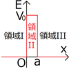 シュレディンガー方程式   トンネル効果