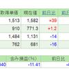 2019.5.21(火) 資産状況