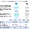 ランニング中の水分補給には糖質を含んだものがいいのか?