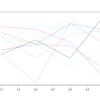ラザニアプロット(fields パッケージの image.plot にちょっと一工夫)