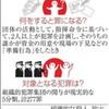「共謀罪」法案を閣議決定 今国会で成立目指す - (2017年3月21日)