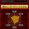 将棋ウォーズで棋力アップする小技と知識!!