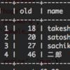 Node+Mysqlでブラウザにデータを表示させてみる