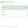 concrete5 Ver.5.3.3.1日本語版にアップグレードしました。