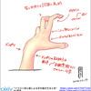 イラスト初心者による手の描き方まとめ(2020年2月版)