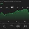 SPYDの株価が復活。月末までに節目の40ドルを突破してくれると嬉しい