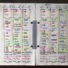 2020年2月第3週の僕の自作ジブン手帳。