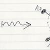 アレンジメント計算 5: リンク積