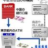 「銀聯カード」ATMから10億円不正引き出し
