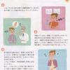泣ける睡眠負債と更年期症状と子宮筋腫(リュープリン)治療。