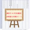 東京では48年振りに-4℃台を記録!!記録的な低温に注意!!