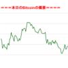 ■途中経過_1■BitCoinアービトラージ取引シュミレーション結果(2017年9月3日)