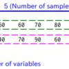 R 計算メモ(行列を使った分散、共分散の計算)