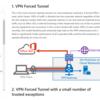 Microsoft 365 VPN ブレイクアウトでスピードアップを図りましょう