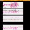 【Arduino & Processing】PmodNAVのセンサーのデータを表示する。