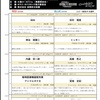 第3回関東大会対戦表