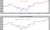 MTAアルゴリズムと単純トップダウン法との比較