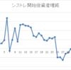 [month] 2017/6月 +933,714