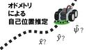 オドメトリによる移動ロボットの自己位置推定