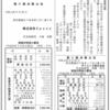 株式会社Speee 第11期決算公告 / 合併公告