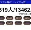 FFRK日記129 「超越の大広間・急」