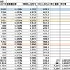 都筑区のコロナウィルス陽性者数(2021.02.19)