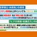2020年05月01日 TOKYO MX モーニングCROSS 田中康夫「パンデミック終熄なければ五輪は中止」勇気ある森喜朗会長発言を「日刊スポーツ」しか報じない日本の誤用・御用マスメディア+LOTTA写真館
