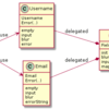 DEVでフォームにおけるOpaque Typeの設計に関するシリーズを書いた