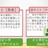 小学校英語のSmall Talk②【Small Talkの目的と方法】