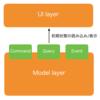 オフラインファースト的なGUIアプリケーションをScala.jsで書く話 / Vue.jsによるUI層とScala.jsによるモデル層のコミュニケーション